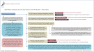 Publication Integrity & Ethics sample chart 2