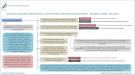 Publication Integrity & Ethics sample chart 4