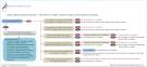 Publication Integrity & Ethics sample chart 5