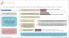 Publication Integrity & Ethics sample chart 6