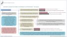 Publication Integrity & Ethics sample chart 8