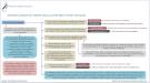 Publication Integrity & Ethics sample chart 10